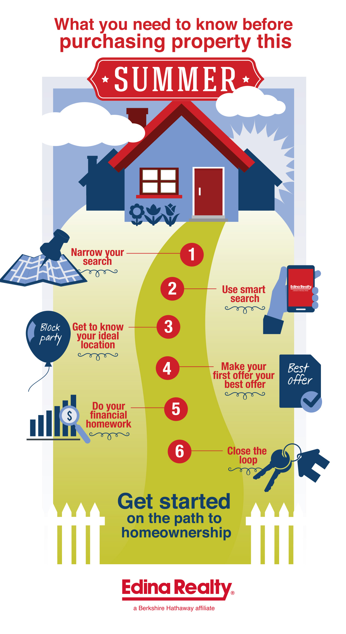 what you need to know before purchasing property this summer if you re buying a home for the first time here are some essential tips to get prepared and stay ahead of the pack as multiple offers and quick s will