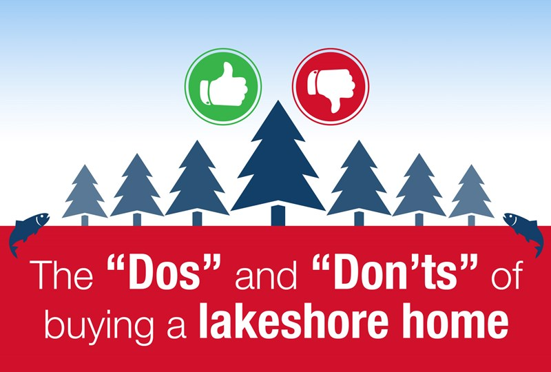 Do's and Donts of lake home buying
