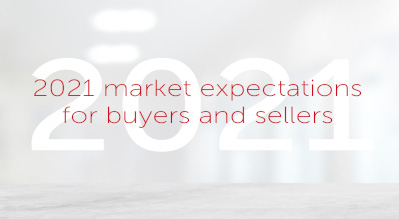2021 market expectations